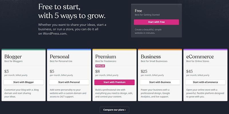 WordPress.com pricing